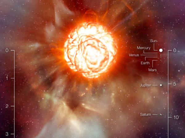 【巨星の調光】ベテルギウスの超高温物質(✍HIDA)