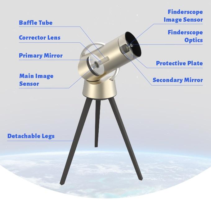 まもなく最新の天体望遠鏡【Hiuni】が届きます。Hiuniとは。